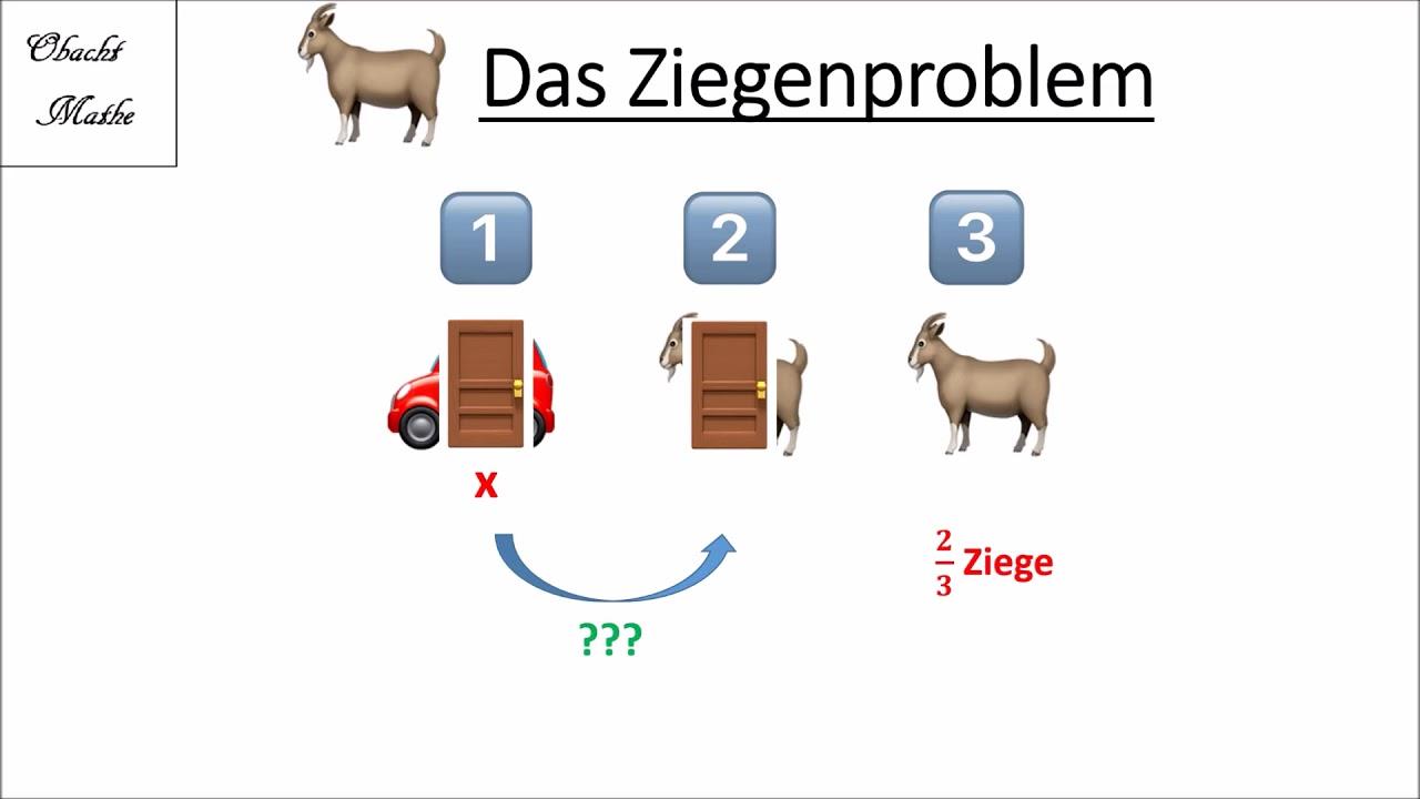 Das Ziegen Problem
