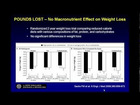 Internal Medicine Grand Rounds:  Glucose-Lipid Metabolic Interactions-Implications for...