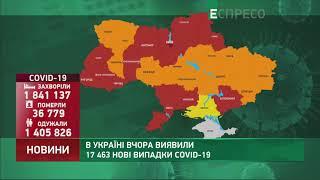 Коронавірус в Украі ні статистика за 10 квітня