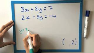 Simultaneous Equations - Example + Graphical Solution thumbnail