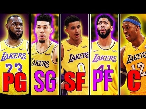Ranking The Top 10 Best Starting Lineups In The NBA Today! Lakers Have The #1 SPOT!