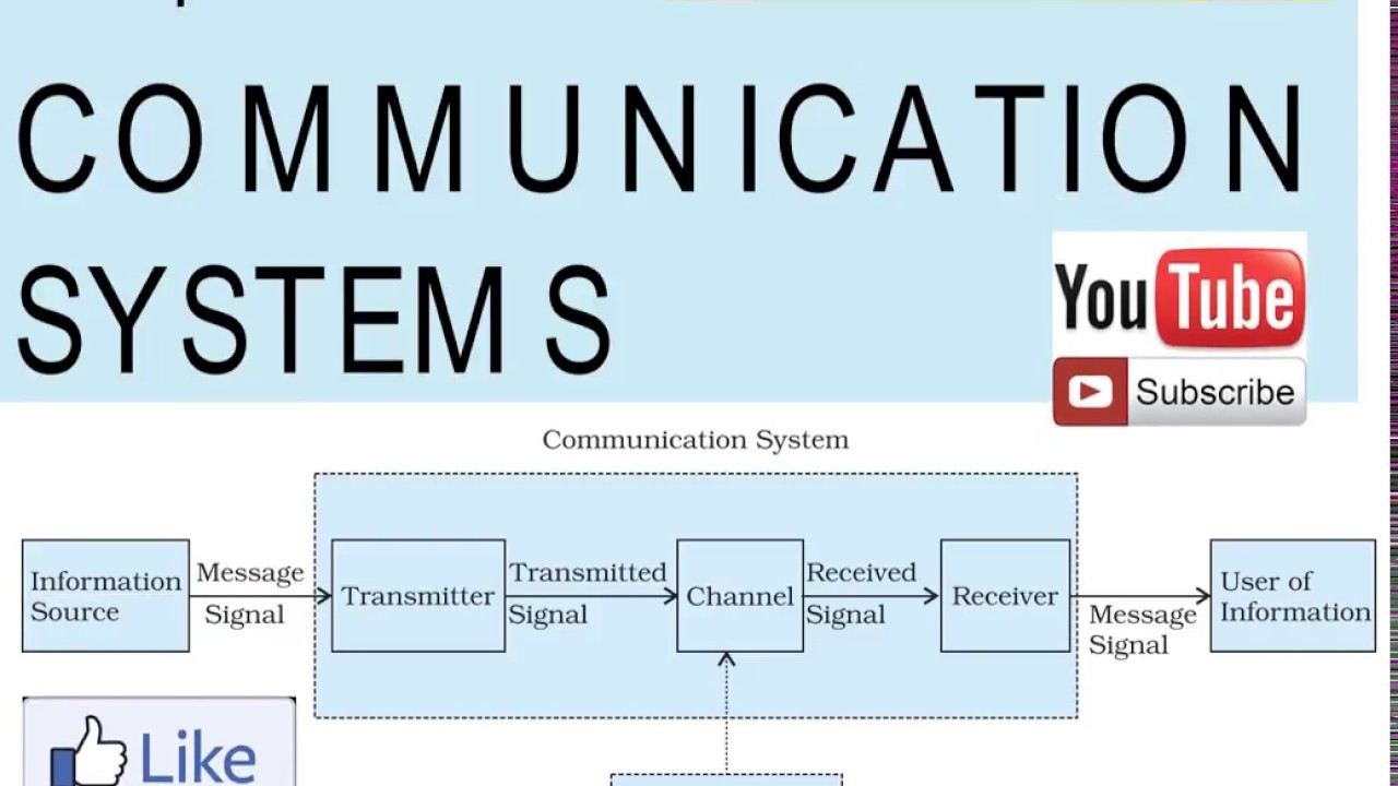 communication systems part 1 elements block diagram hindi english urdu ncert class 12 physics [ 1280 x 720 Pixel ]