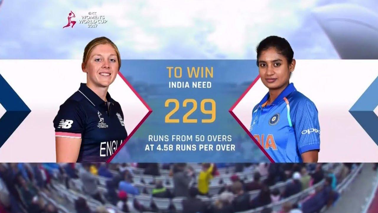 ICC Women's World Cup - 2017, Final Match, England Vs India Highlights - ENGLAND won