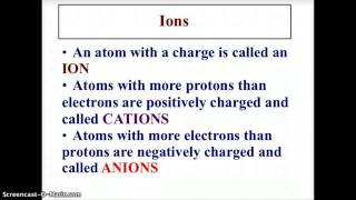 CH 4 CHEMISTRY ISOTOPES, IONS & COUNTING PARTICLES