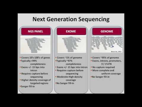 2016 11 16 12 03 Putting a Targeted Gene Panel on the Exome Backbone  The Future of Molecular Diagno