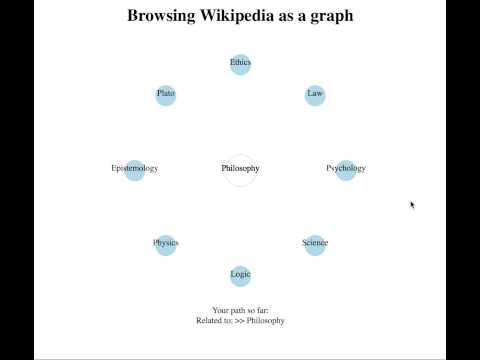 Visualizing Wikipedia as a graph