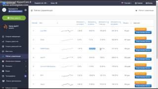 Индикатор зиг заг, один из инструментов улутчешния торговли на Forex, заработок в интернете