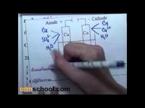 ormchem ปฏิกิริยาไฟฟ้าเคมี ตอน5