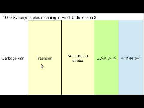 Synonyms English words with same meaning in Hindi and Urdu