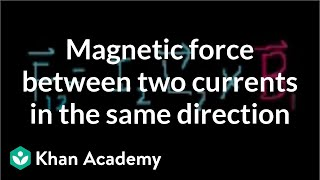 Magnetic force between two currents going in the same direction