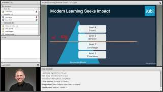The Modern Learning Organization