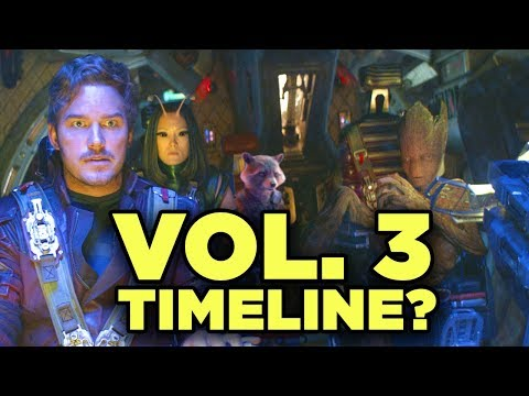 JAMES GUNN Back! Guardians of the Galaxy 3 Theories! #Debrief