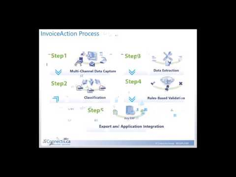 Reduce Cost of Processing Invoices with InvoiceAction