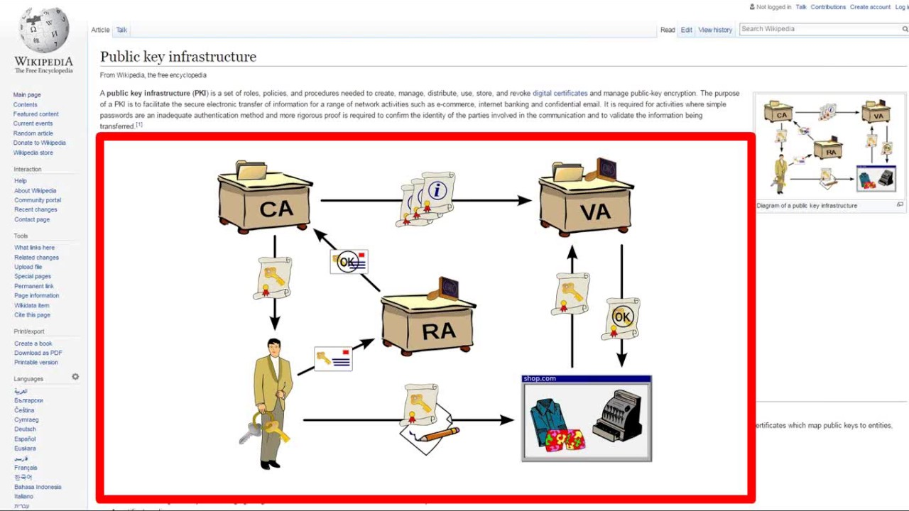 blockchain wikipedia italiano