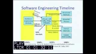 essay on computer aided software engineering Advantages of computer aided design (cad) over manual drafting 2 in our olden days, engineers , designers and draughtsmen were struggling to produce and submit engineering drawings in their scheduled times.