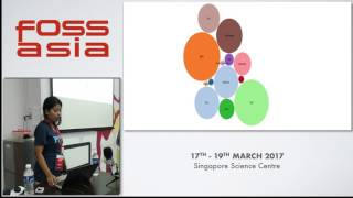 The trends in choosing licenses in Python ecosystem - Anwesha Das - FOSSASIA Summit 2017