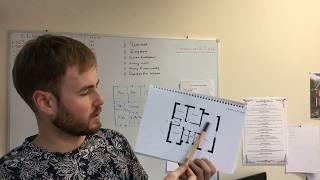 видео Эскиз проект дома