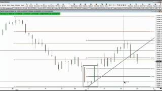 Jun 25th Daily Stock Market Recap by Steve Rhodes   2012