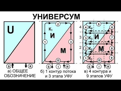 Андрей Дмитриевич Сахаров биография физика и общественного