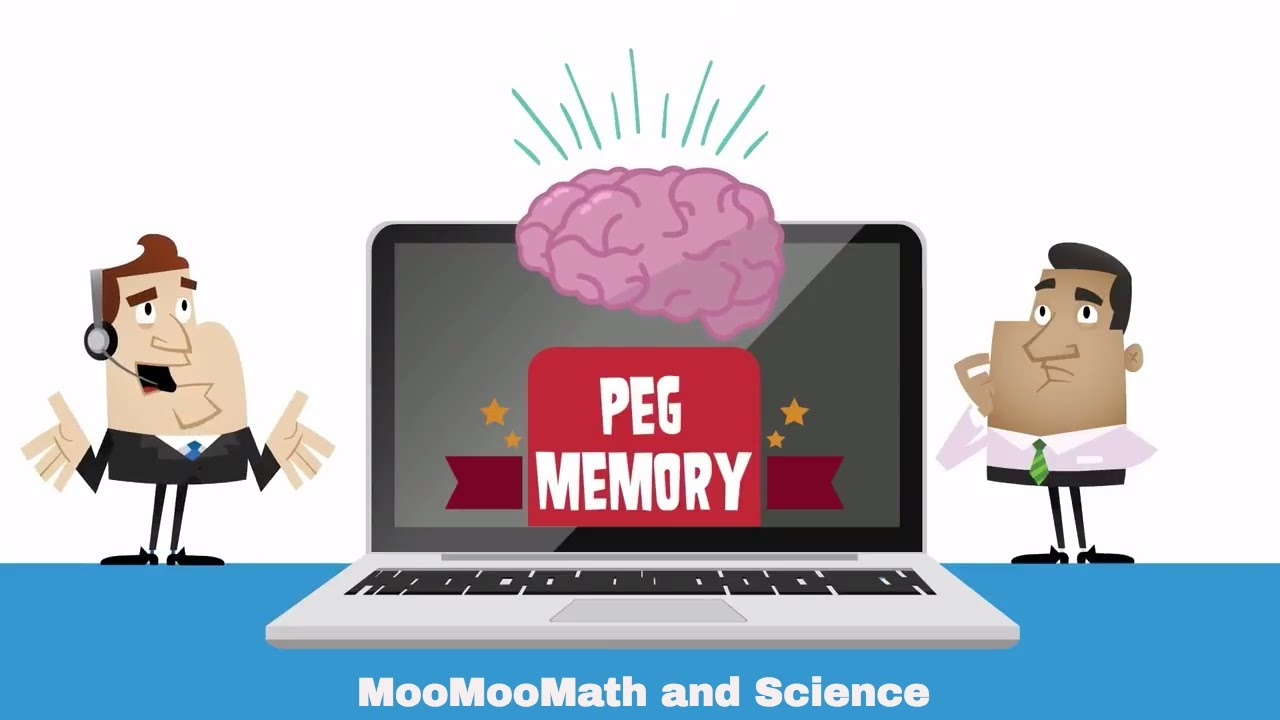 Peg Memory System | Peg Word System Example: Names of Polygons |