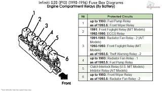 infiniti g20 (1990-1996) fuse box diagrams - youtube  youtube