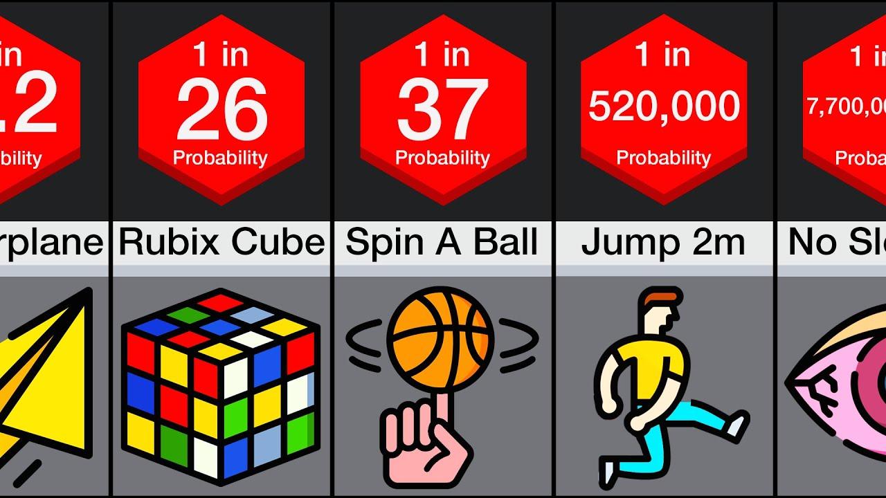Probability Comparison: Talents