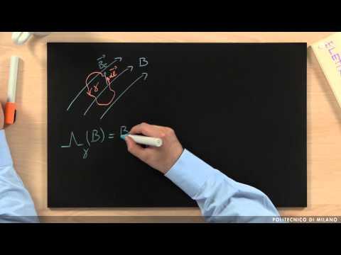 Teorema di Ampère (Davide Contini)