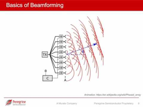 Analog Beamforming—What is it and How Does it Impact Phased-Array Radar and 5G?