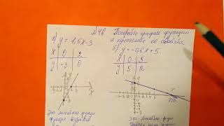46 Алгебра 9 класс, Постройте график функции и Перечислите ее свойства
