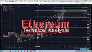 Ethereum Technical Analysis - Back in the Game...