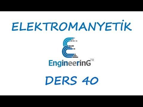 Elektromanyetik Teori Ders 40 Silindirik Kapasitör Örnek Soru Çözümü 2 - İki Silindirik Plaka Arası