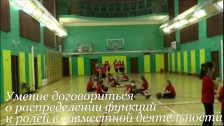 видео доклад по физкультуре на тему баскетбол 4 класс
