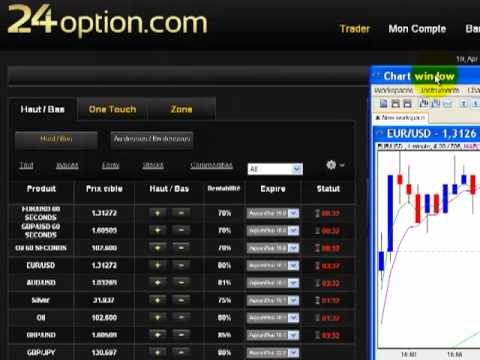 Youtube binary options strategy
