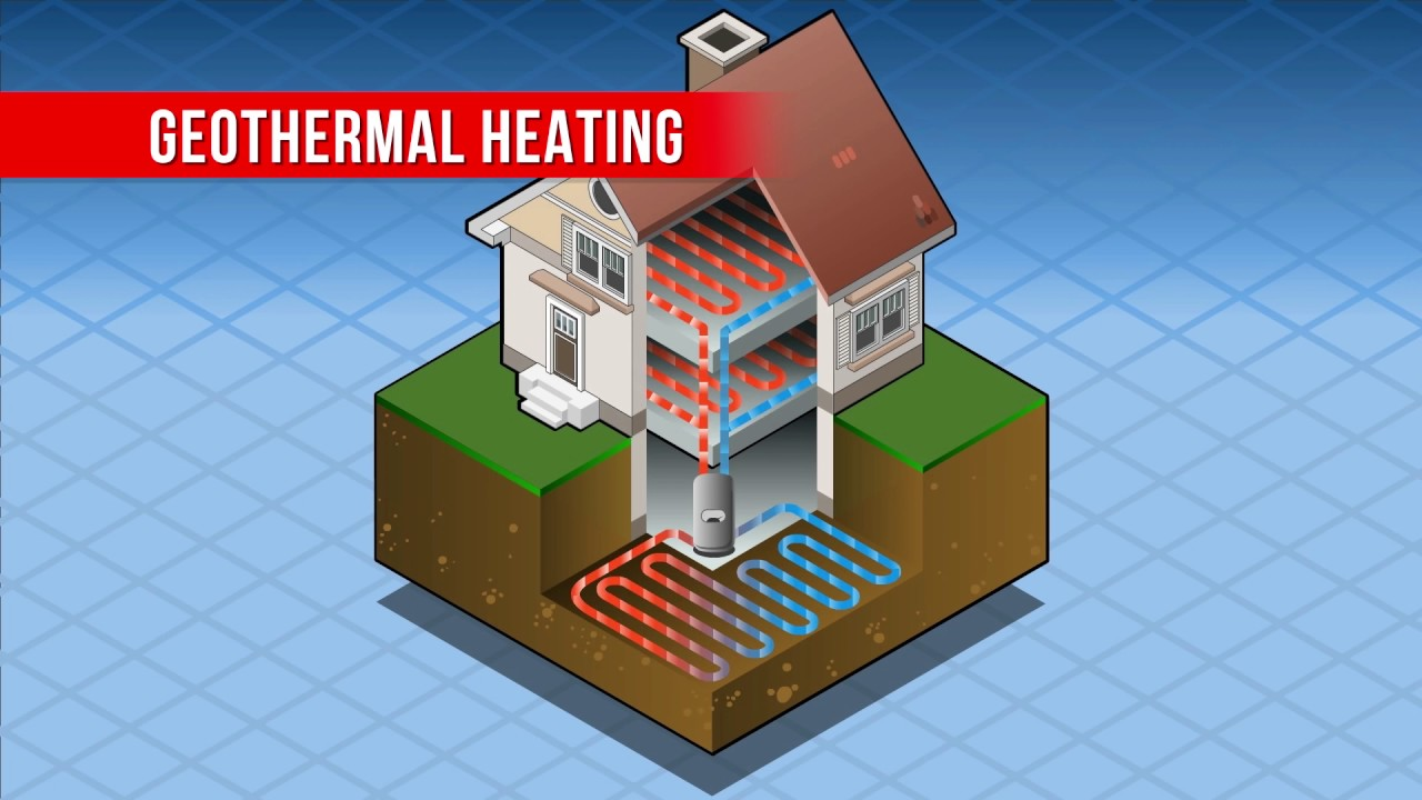 Geothermal Systems Amp Radiant Floor Heating Youtube