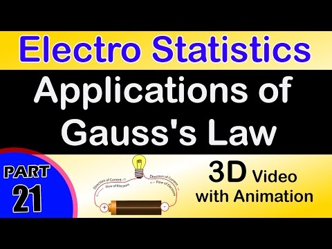 applications-of-gauss's-law-electro-statistics-class-12-physics-subject-notes-lectures-cbse-iit-jee