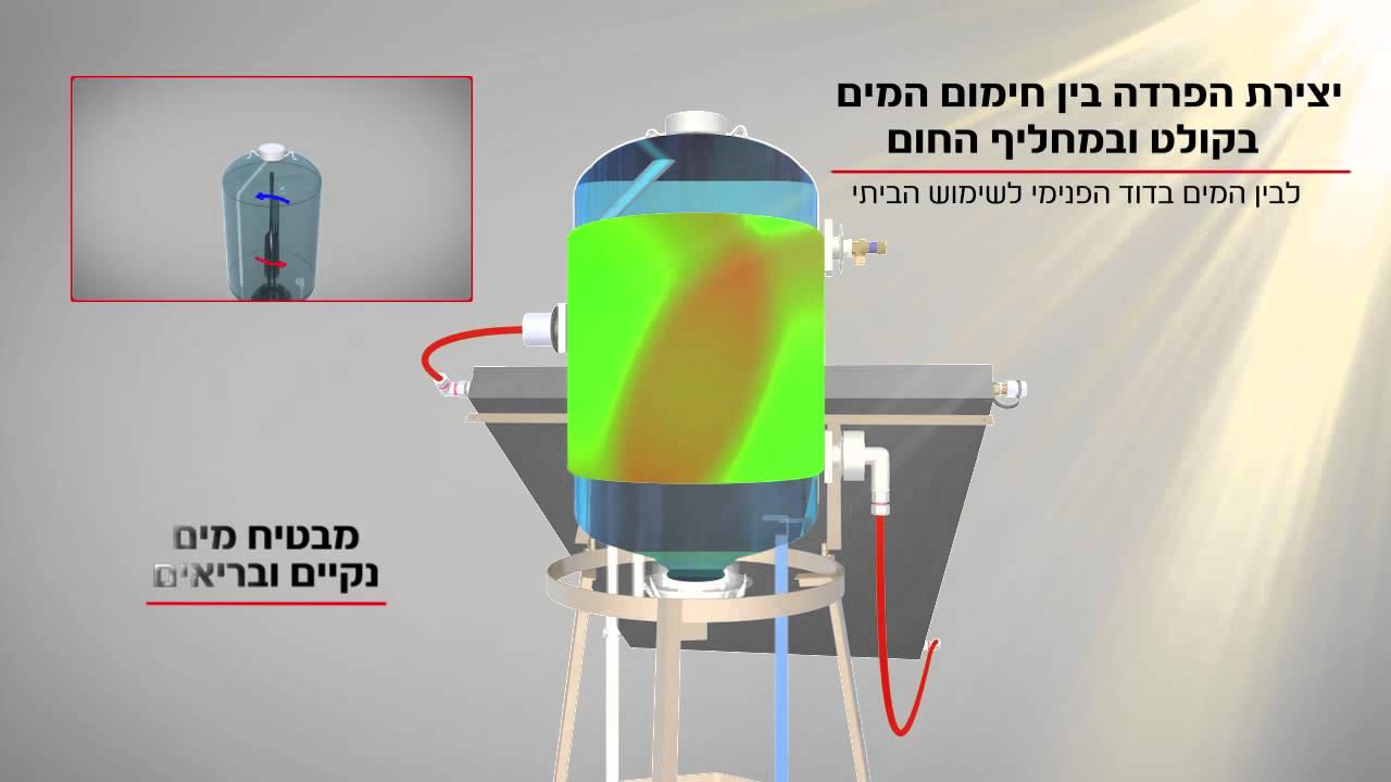 מדהים מערכת כרומגן סופר - מונעת אבנית בקולט והיחידה המספקת פתרון לאזורי DY-81