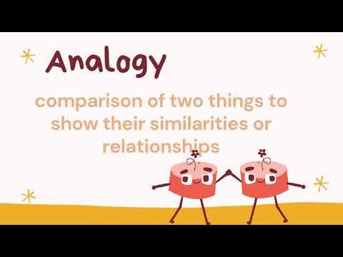 Types of Analogy