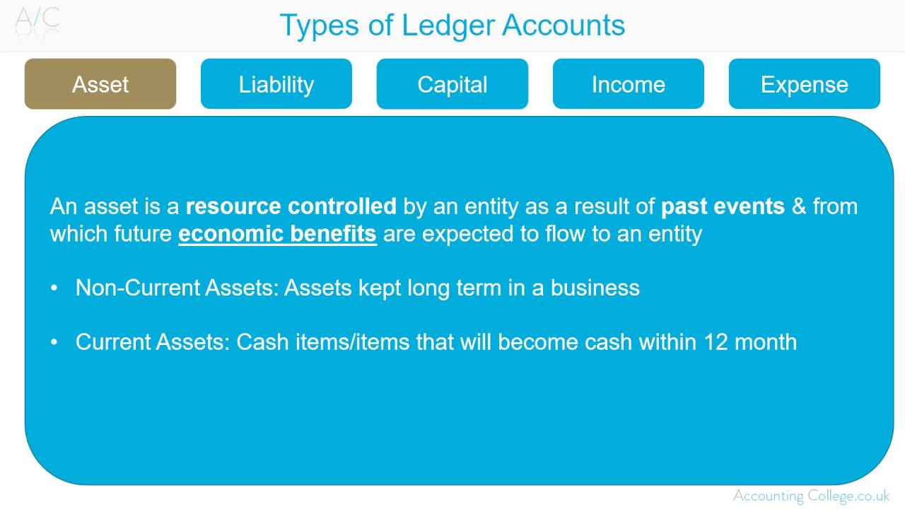 types of ledger accounts a z of business terminology youtube