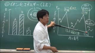 【化学基礎】イオン化エネルギー