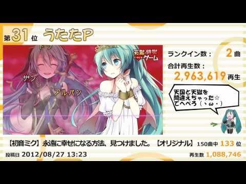 【神調教】ボカロP別VOCALOIDメドレーBEST50
