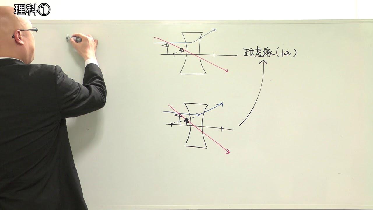 一般教養トレーニング 合格PASSPORT 講義動画【第10回】