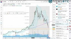 Bitcoin Analysis Feb 6, 2018: More dips and a Much-needed Recovery
