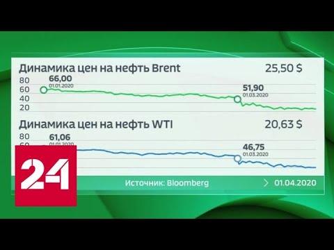 Парадоксальная ситуация: цена нефти Urals стала минусовой - Россия 24