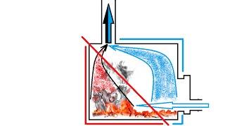 Печь длительного горения секрет Мастера / Отопление гаража цеха склада(, 2015-01-05T18:20:12.000Z)