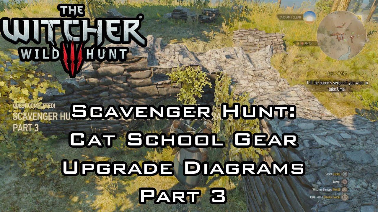 Witcher Cat School Gear Upgrade Part