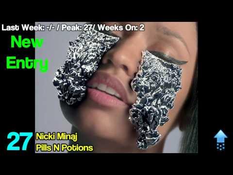 Top 30 Music Videos: 1 week of July/ 1 semana de Julio