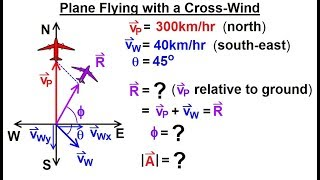 Calculus 3: Vector Calculus in 2D (11 of 39) Plane Flying with a Cross-Wind