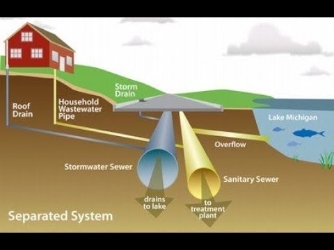 Wastewater Collection Method Of Conveyance Youtube