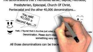 Catholic vs Protestants, Methodist, Baptist - Explained