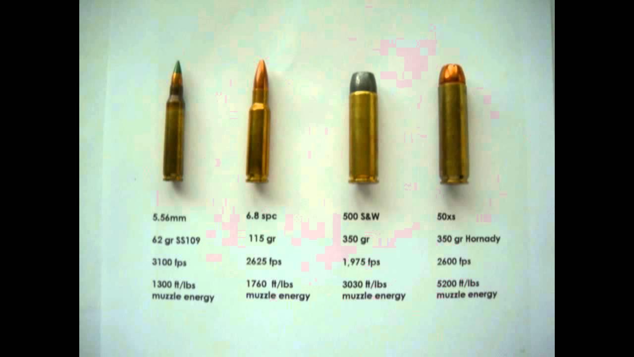 50xs the New AR-15 rifle cartridge